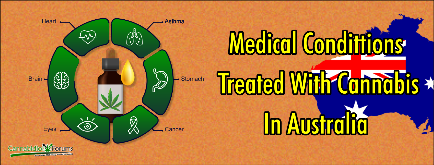 [Image: medical-condittions-treated-with-cannabi...tralia.png]